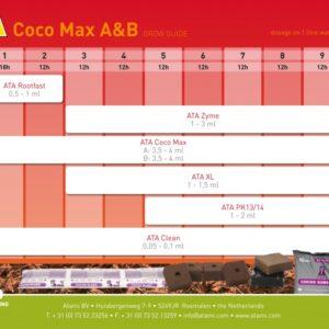 Atami Coco A&B