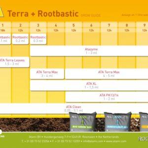 Atami Terra & RootBastic