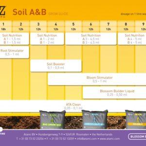 Bcuzz Aarde Soil A&B