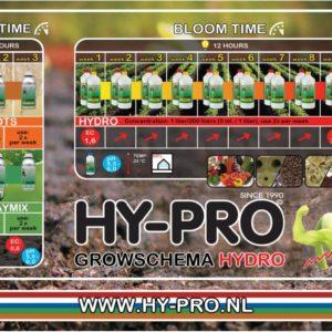 Hypro Hydro Groei
