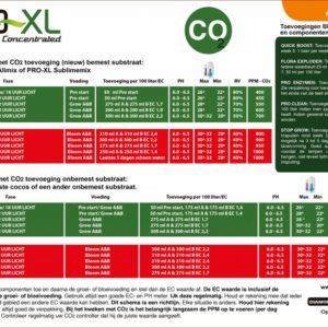 Pro XL met Co2