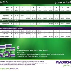 Plagron Bio 2