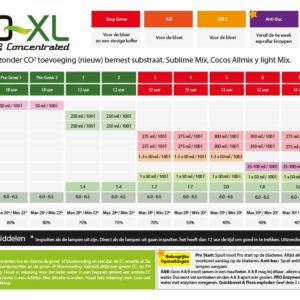 Pro XL zonder Co2 met All Mix