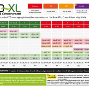 Pro XL Schema voor light mix